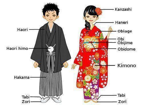 Resultado de imagen para instructoras japonesas tradicionales