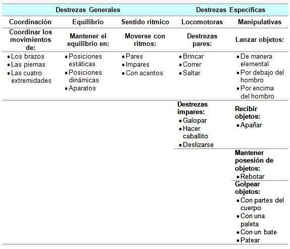 evolution de la transcommunication instrumental pdf