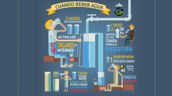 article-cuando-beber-agua-55e40d7278ff7